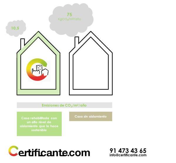 LA ENVOLVENTE TÉRMICA DEL EDIFICIO A EXAMEN en el Certificado Energético