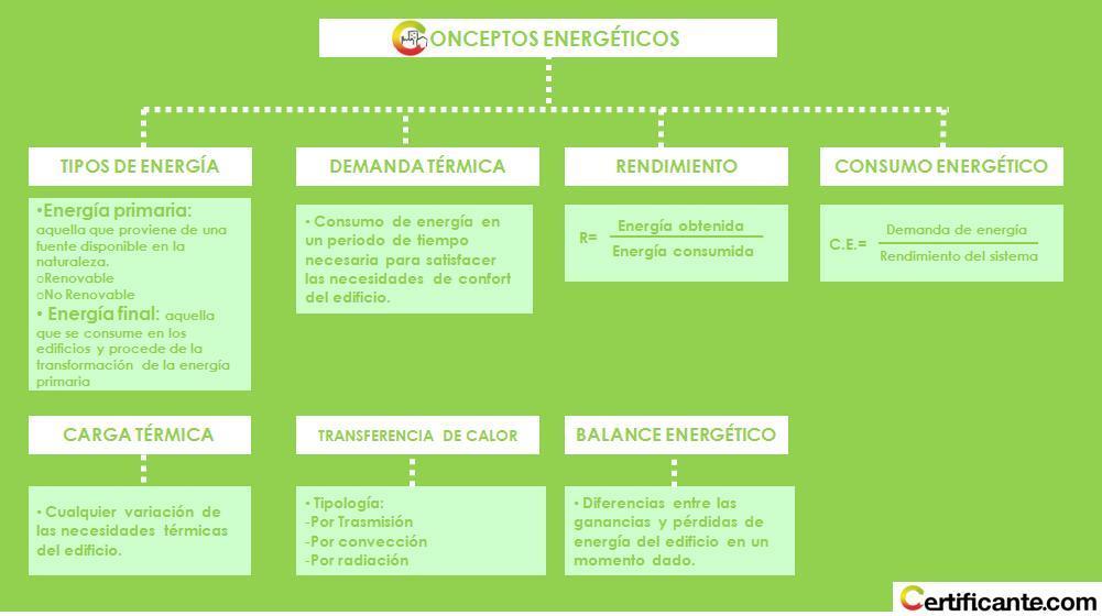 EL EDIFICIO COMO SISTEMA ENERGÉTICO
