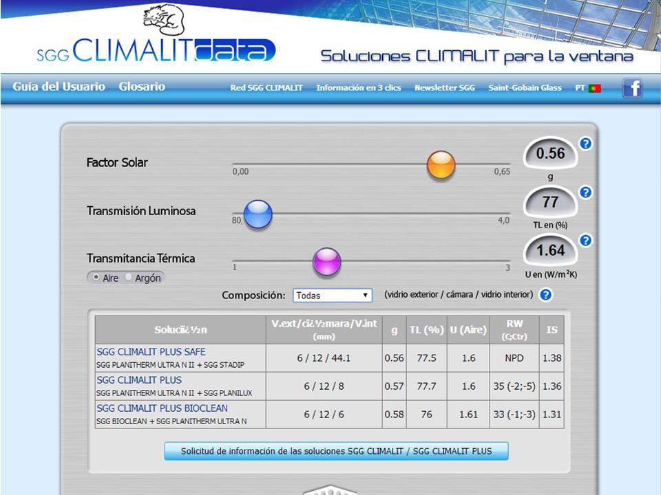 Elección del vidrio en función de la EFICIENCIA ENERGÉTICA deseada